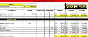 analisa-usaha-cucian-mobil-hidrolik