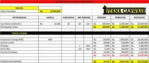 analisa-usaha-cucian-motor-hidrolik